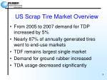 us scrap tire market overview
