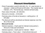 discount amortization