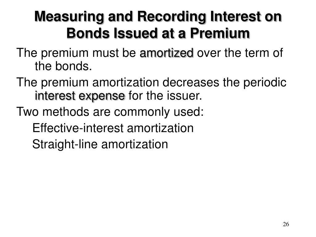 Measuring and Recording Interest on Bonds Issued at a Premium