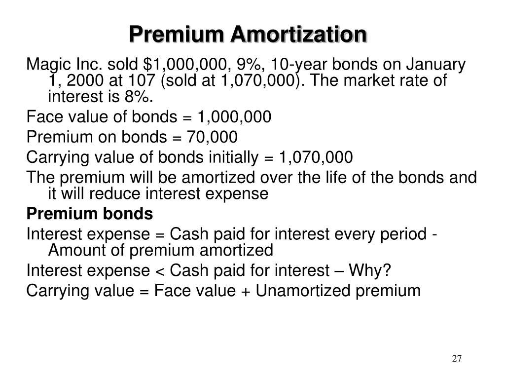 Premium Amortization