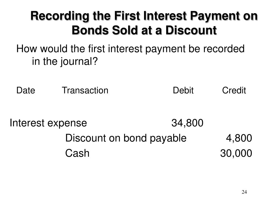 Recording the First Interest Payment on Bonds Sold at a Discount