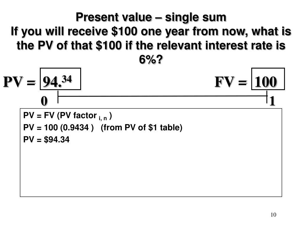 Present value – single sum