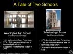 a tale of two schools157