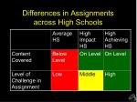 differences in assignments across high schools