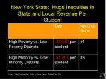 new york state huge inequities in state and local revenue per student