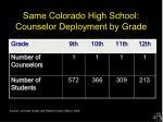 same colorado high school counselor deployment by grade