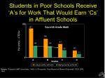 students in poor schools receive a s for work that would earn cs in affluent schools