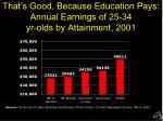 that s good because education pays annual earnings of 25 34 yr olds by attainment 2001