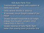 kia auto parts flow23