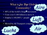 what is the top global commodity