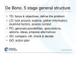 de bono 5 stage general structure