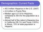demographics current facts
