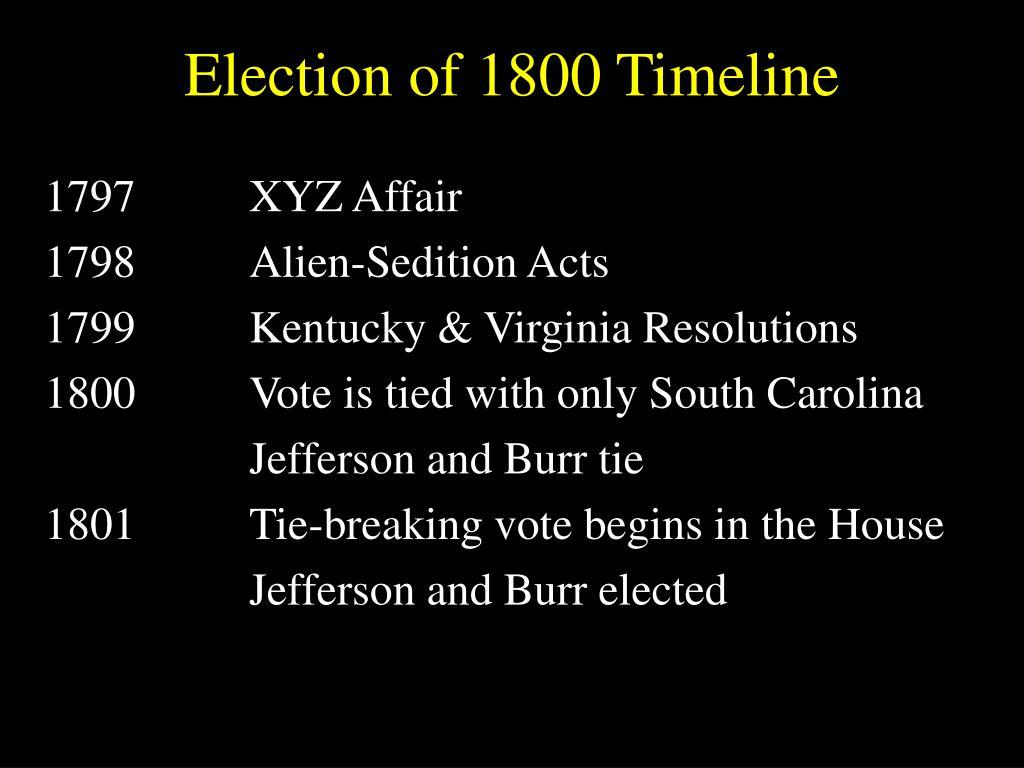 election of 1800 timeline l.