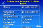 estimates of impact of 1918 like event
