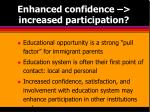 enhanced confidence increased participation