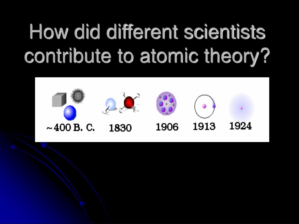 how did different scientists contribute to atomic theory l.