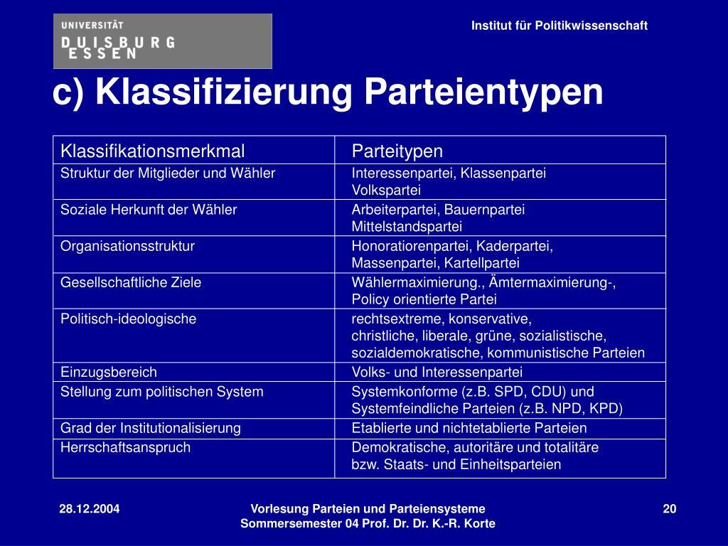 KlassifikationsmerkmalParteitypen