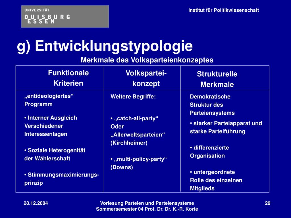 Funktionale