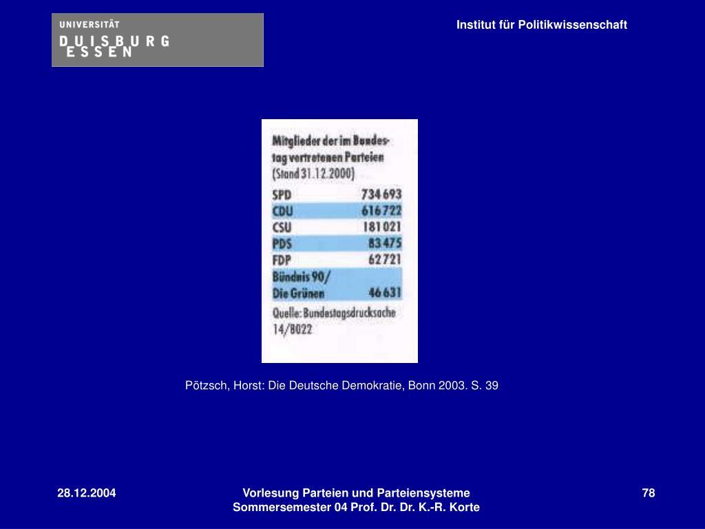 Pötzsch, Horst: Die Deutsche Demokratie, Bonn 2003. S. 39