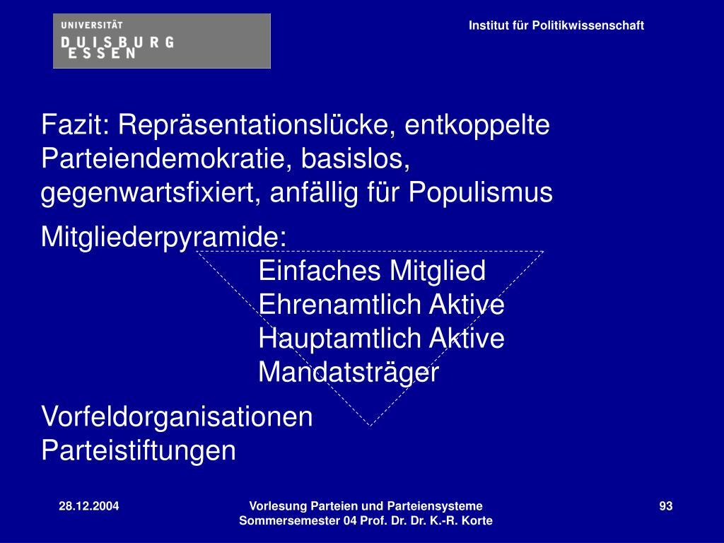 Fazit: Repräsentationslücke, entkoppelte Parteiendemokratie, basislos, gegenwartsfixiert, anfällig für Populismus