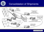 consolidation of shipments