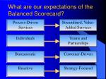 what are our expectations of the balanced scorecard