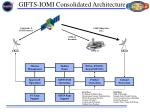 gifts iomi consolidated architecture