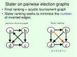 slater on pairwise election graphs