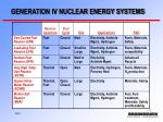 generation iv nuclear energy systems5