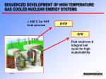 sequenced development of high temperature gas cooled nuclear energy systems