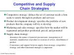competitive and supply chain strategies