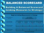 building a balanced scorecard linking measures to strategy