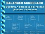 building a balanced scorecard process overview
