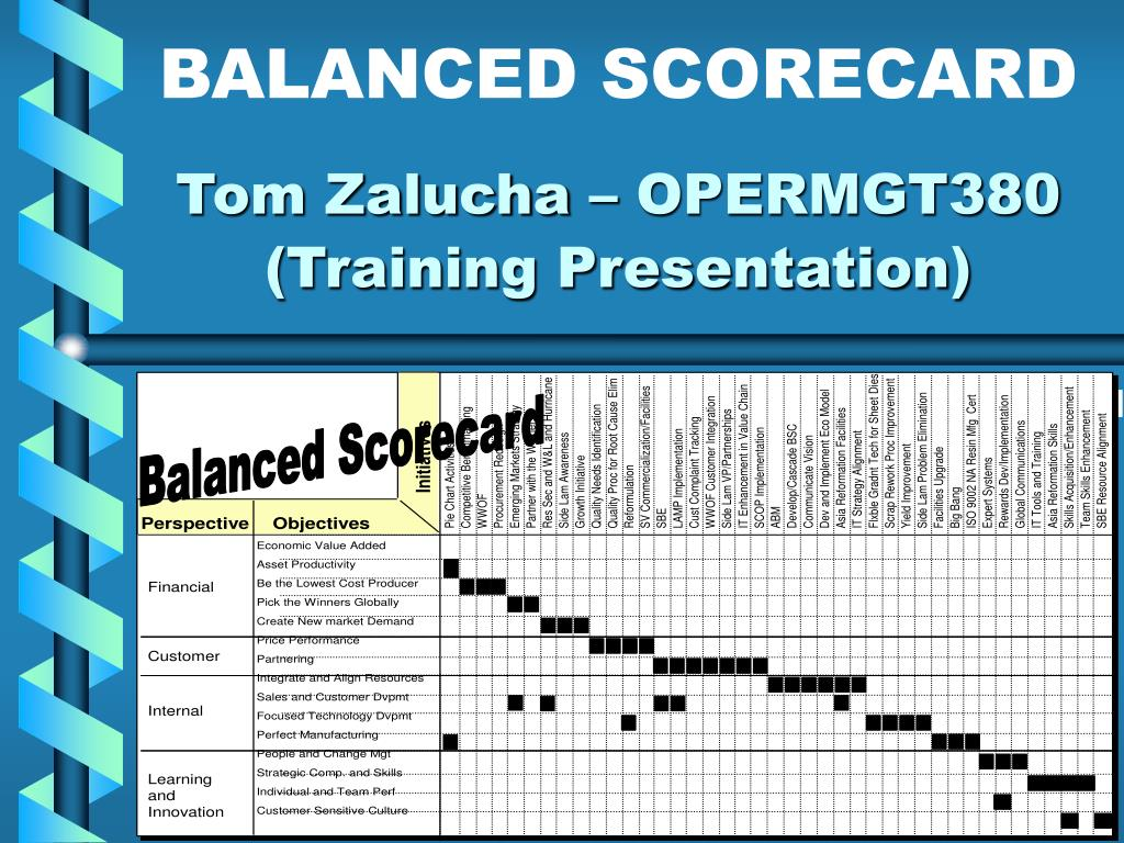 ppt tom zalucha opermgt380 training presentation powerpoint