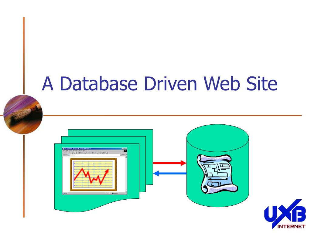 A Database Driven Web Site