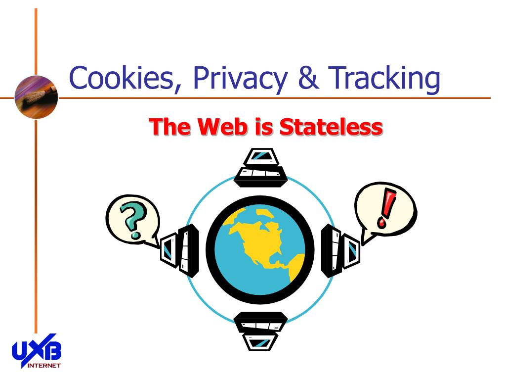 Cookies, Privacy & Tracking