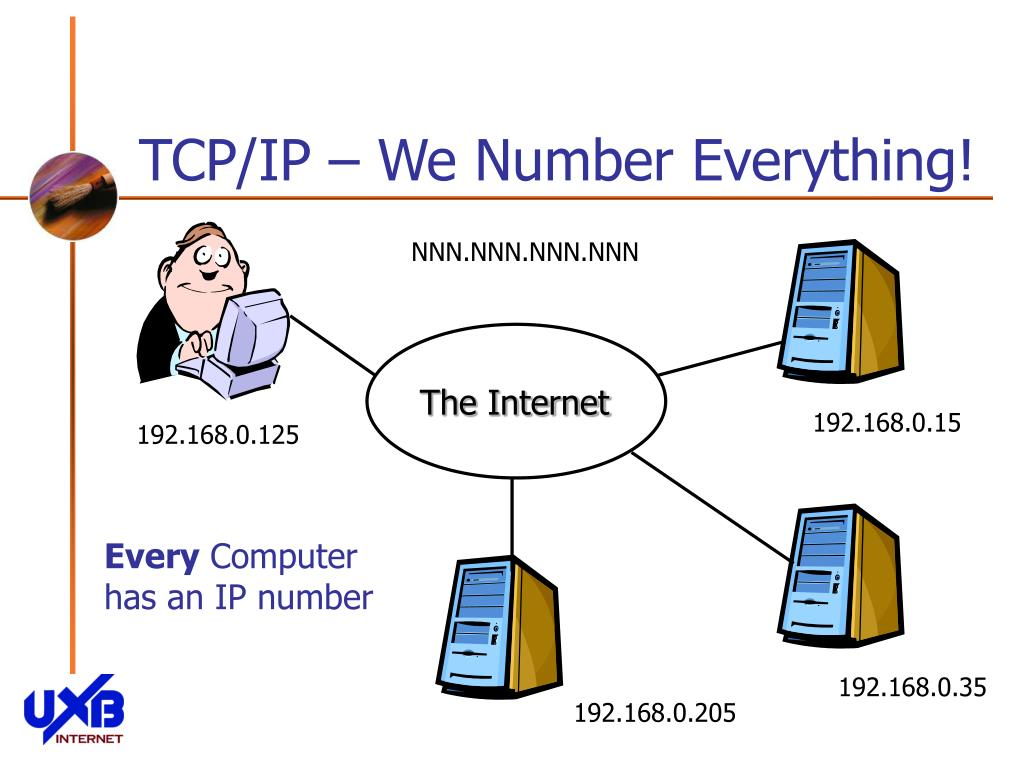 TCP/IP – We Number Everything!