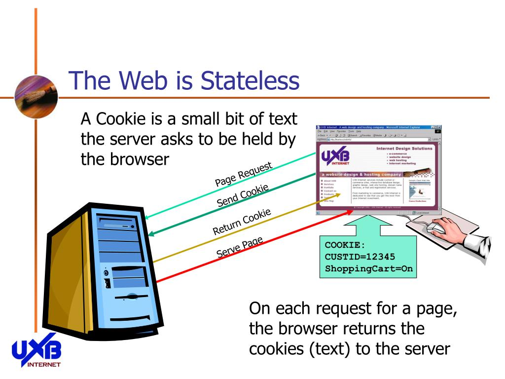 The Web is Stateless