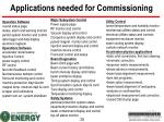 applications needed for commissioning