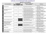 special accommodations addendum