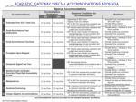 tcap eoc gateway special accommodations addenda