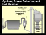 cyclone screw collector and hot elevator