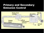 primary and secondary emission control