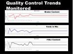 quality control trends monitored