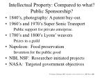 intellectual property compared to what public sponsorship