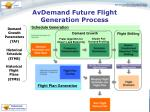 avdemand future flight generation process