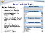 baseline seed day