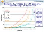 baseline taf based growth scenarios delay during a 24 hour period