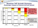 baseline taf growth scenario passenger impact of severe arrival delays