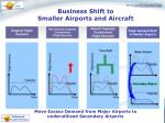business shift to smaller airports and aircraft